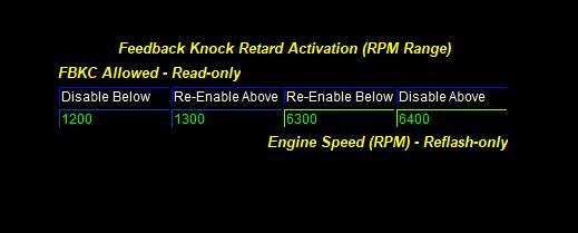 fkbc_rpm_range